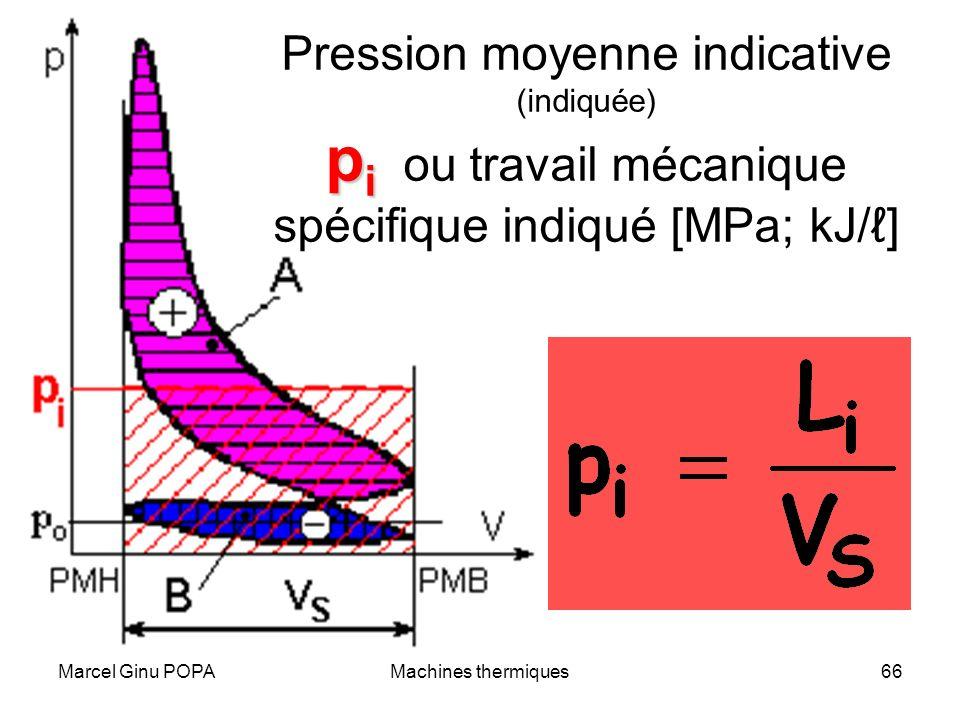 Pression moyenne indicative (indiquée) pi ou travail mécanique spécifique indiqué [MPa; kJ/ℓ]
